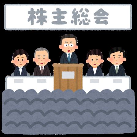 株主総会の図